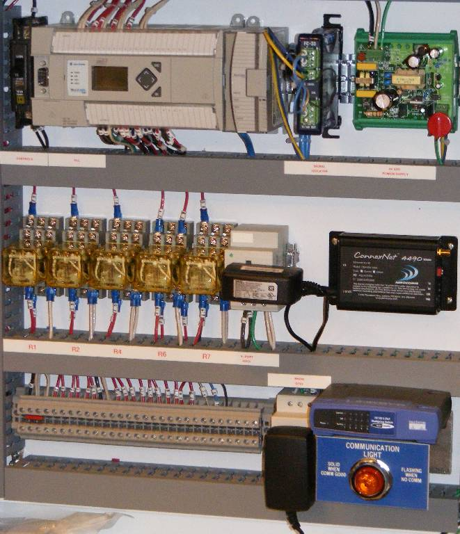 Electrical Control Panels TX